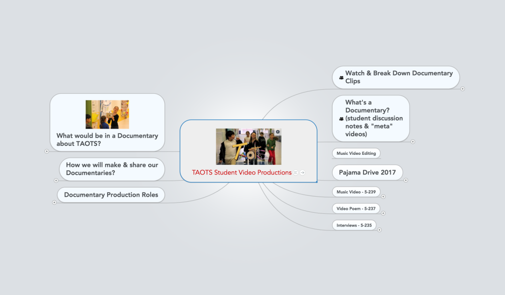 Documentary Mind Map.png