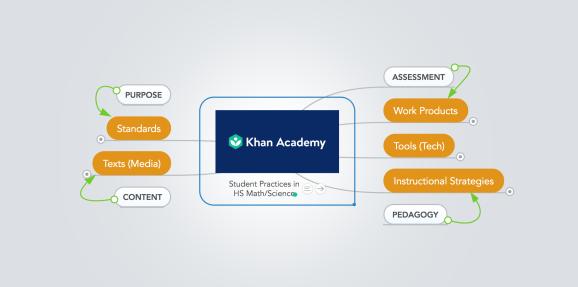 Khan Mind Map.png