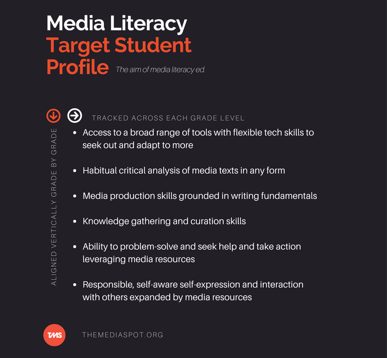 media_literacy_target_student_profile