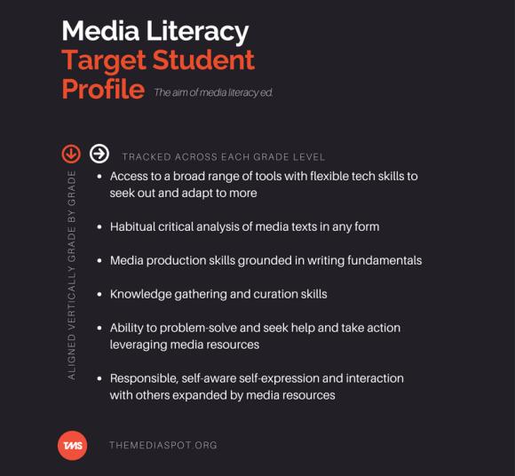 media_literacy_target_student_profile